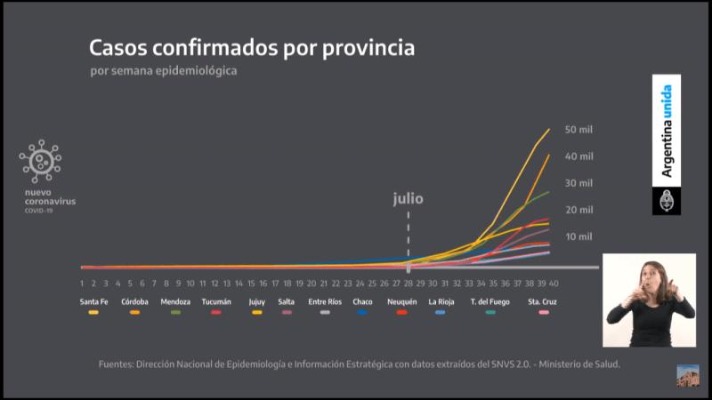 Alberto Fernández, el virus se ha diseminado