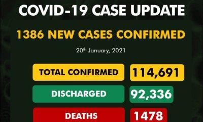 1386 New Cases of COVID-19 in Nigeria
