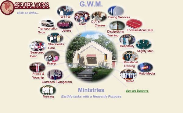 Greater Works Ministries - the many ministries within