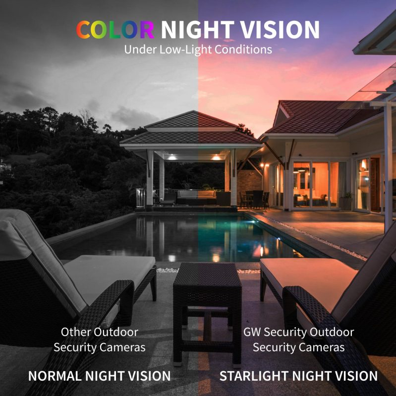 starlight night vision