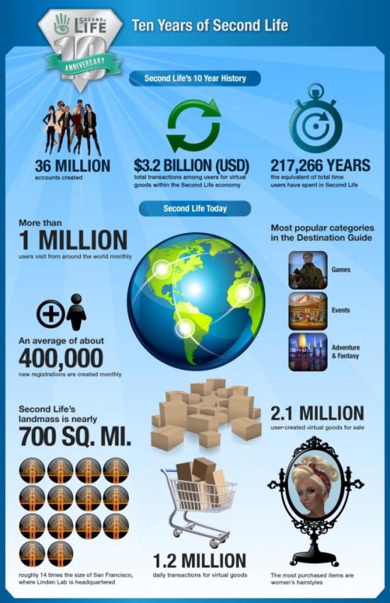 SL10B_Infographic