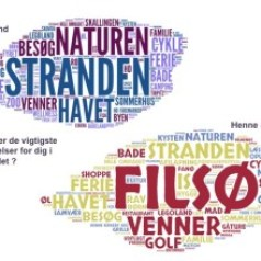 Blåvand_Henne_wordcloud