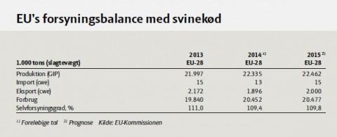 Forsyningsbalance_svin