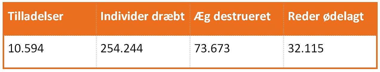 https://i2.wp.com/gylle.dk/wp-content/uploads/2021/04/T0tal2019.png?ssl=1