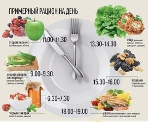Конфеты рецепт правильного питания