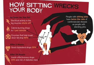 Sitting wrecks your body