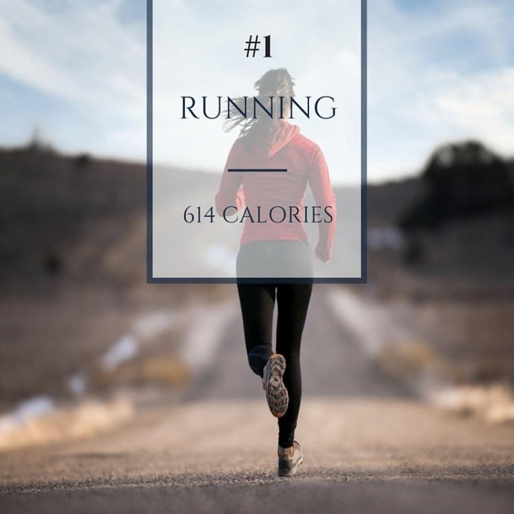 running calories burned