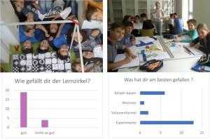 Projekt Lernzirkel Volumen im Mathematikunterricht der 6. Jahrgangsstufe