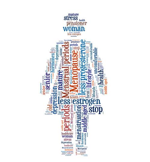 Κλιμακτήριος / Εμμηνόπαυση