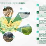 Boosting Nigerian Economy through Hospitality