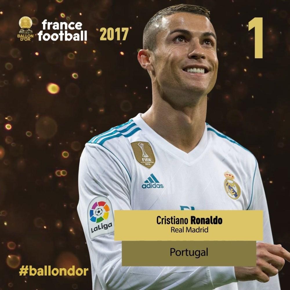 Cristiano Ronaldo Wins Ballon d'or 2017