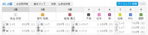 20191002豊橋4R結果