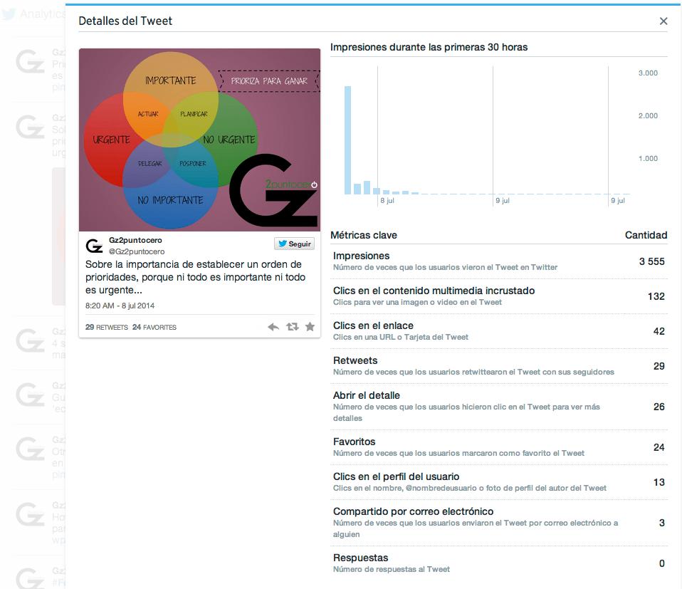 analitica-twitter-tweet-1