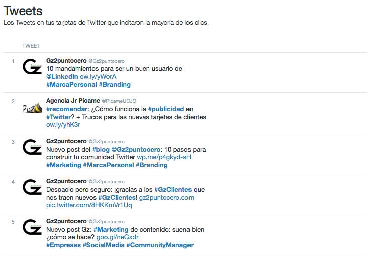 analitica-twitter-tarjetas-3