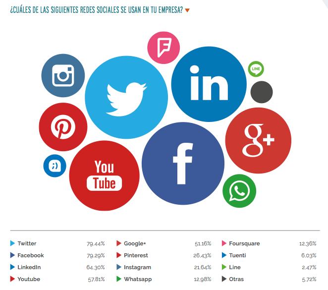 redes-sociales-empresa-1