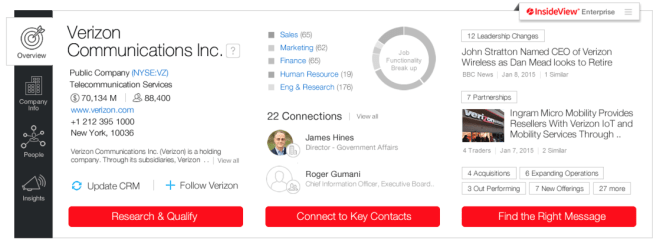InsideView for Sales Company Profile (New UI)
