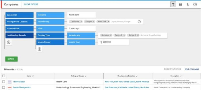 Multi-join dynamic searches support firmographics, biographics, and funding selects.