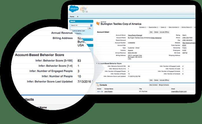 Infer Account Based Behavior Score