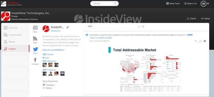 The Insights Tab includes social integration, news filtering by agent, and keyword searching.