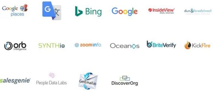 Openprise Content Partner Network