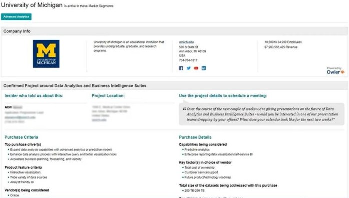 TechTarget's new Confirmed Project details are collected by their research assistants.