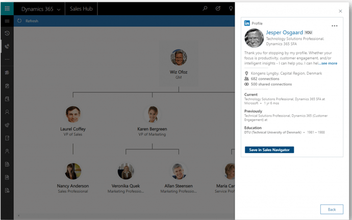 The new org chart SNAP connector for MS Dynamics provides rich biographic information for executives.