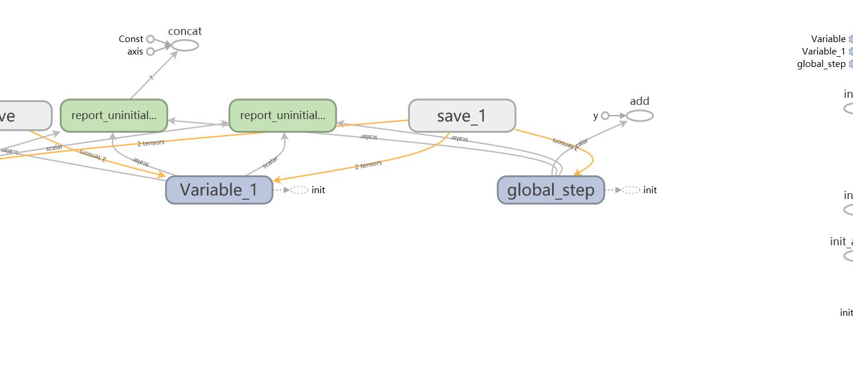 在Tensorflow中使用 MonitoredTrainingSession(粗糙的记录)