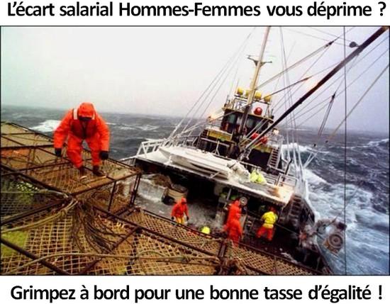 égalité sexuelle salariale : grimpez à bord pour une bonne tasse d'égalité !