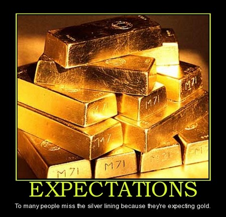 gold expectations