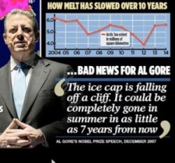 al gore ice cap lie
