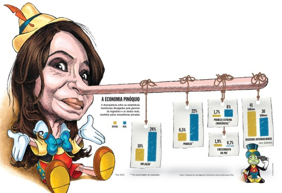 Economie - Kirchner - Argentine - Cartoon par El Rufián Melancólico