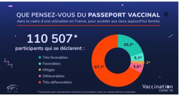 passeport sanitaire
