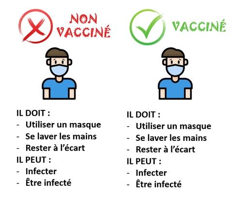 Faites-vous vacciner, ou sinon… | Contrepoints