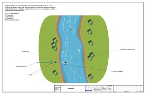 Stream Intake Overview product image, shows color drawing of spring with pump and descriptions with arrows pointing to stream.