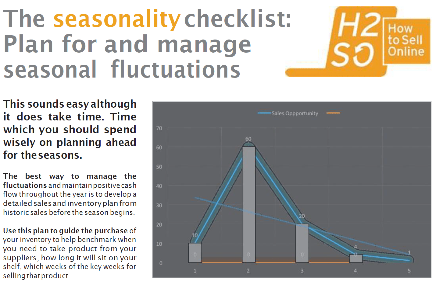 The seasonality checklist: Plan for and manage seasonal fluctuations