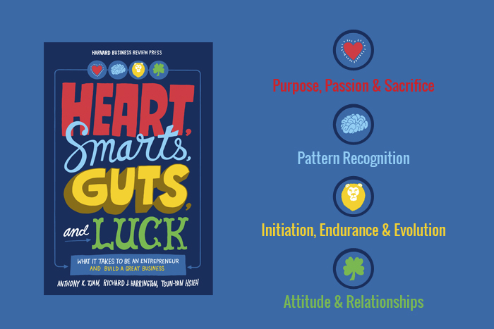 and Luck: What It Takes to Be an Entrepreneur and Build a Great Business Guts Smarts Heart