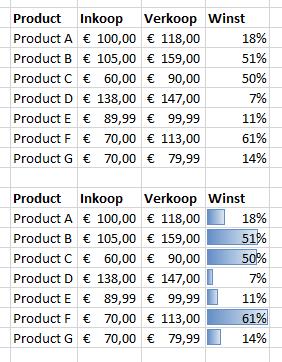 Voorwaardelijke opmaak cijfers - gegevensbalk 1