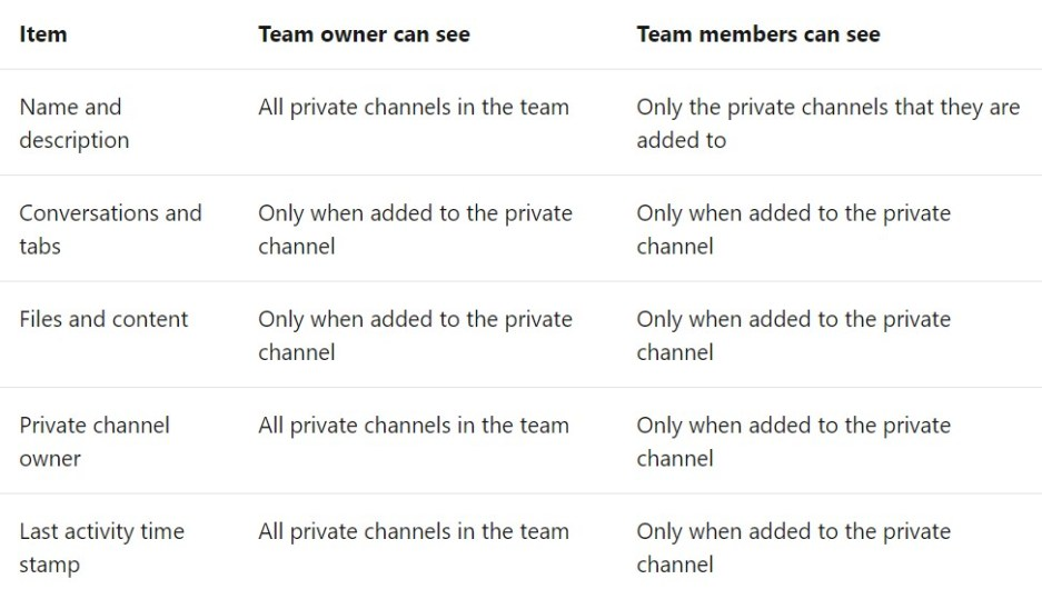 tabel_wiekanwatzien_teams_haalmeeruitoffice