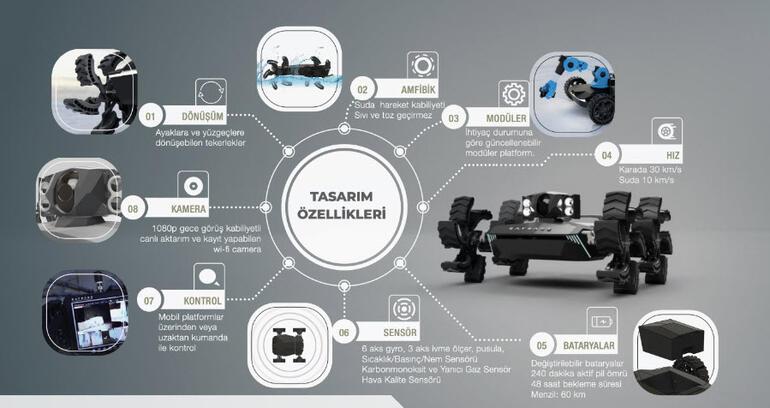Yerli insansız kara aracı Baybars engel tanımıyor