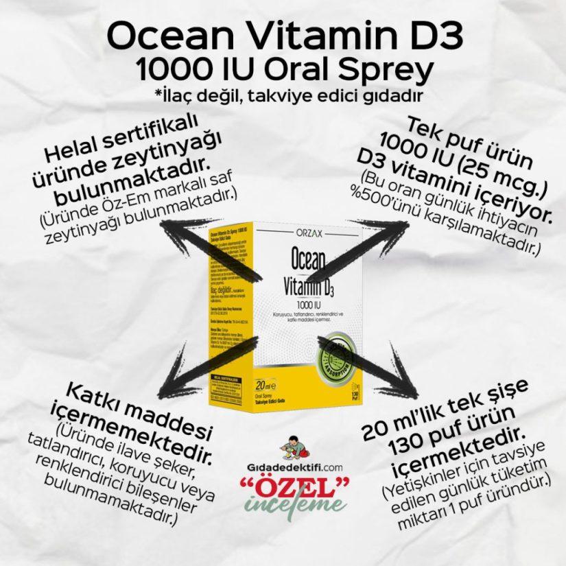 Ocean Vitamin D3 1000IU Oral Sprey - Gıda Dedektifi