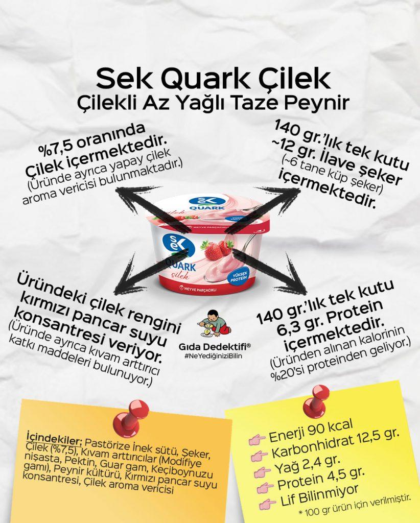 Sek Quark Çilek - Gıda Dedektifi