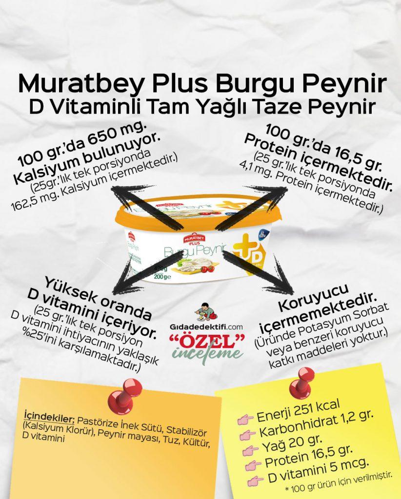 Muratbey Plus Burgu D vitaminli Taze Peynir - Gıda Dedektifi