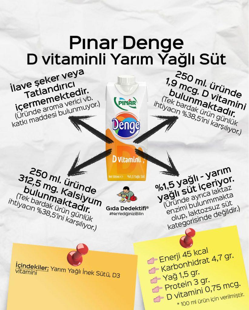 Pınar Denge D Vitaminli Yarım Yağlı Süt - Gıda Dedektifi