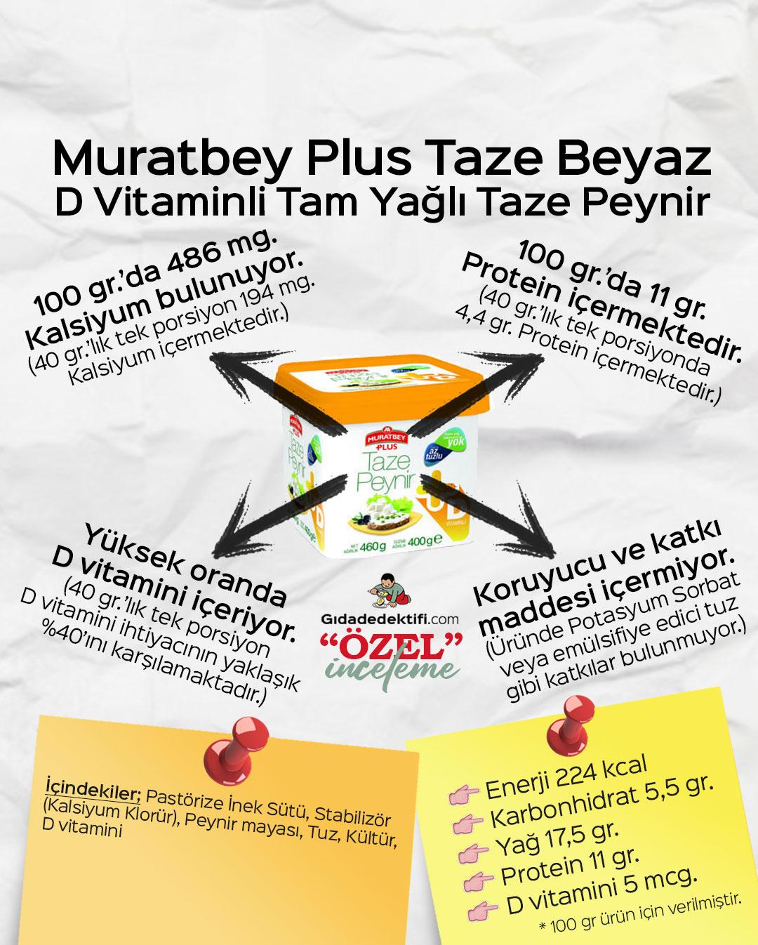 Muratbey Plus Taze Beyaz D Vitaminli Peynir - Gıda Dedektifi