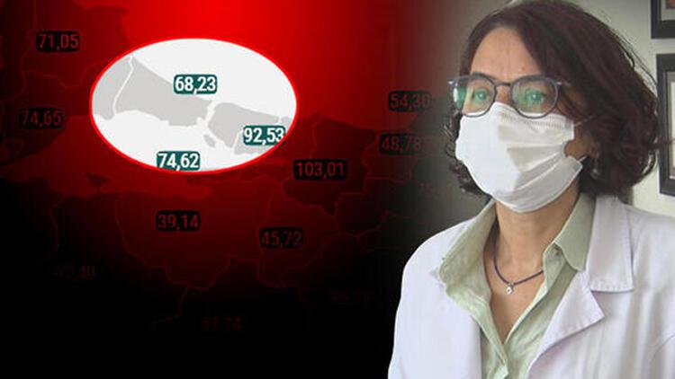 Prof. Dr. Yavuz'dan İstanbullulara kritik uyarı!