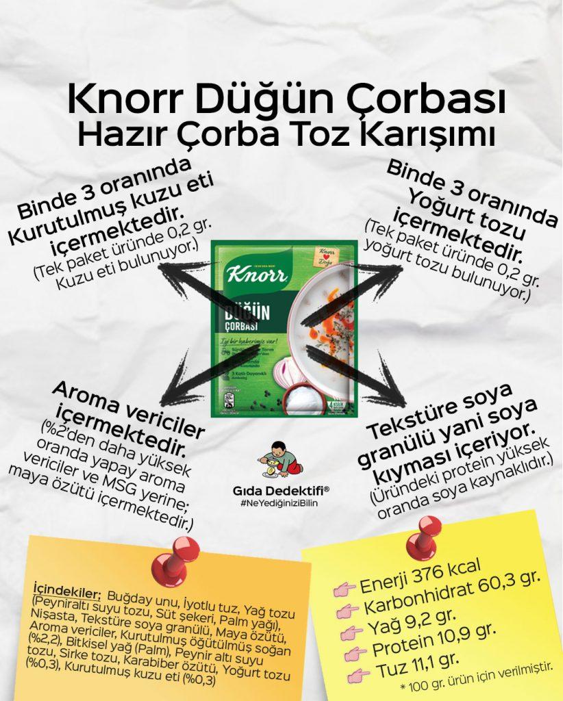 Knorr Düğün Çorbası - Gıda Dedektifi