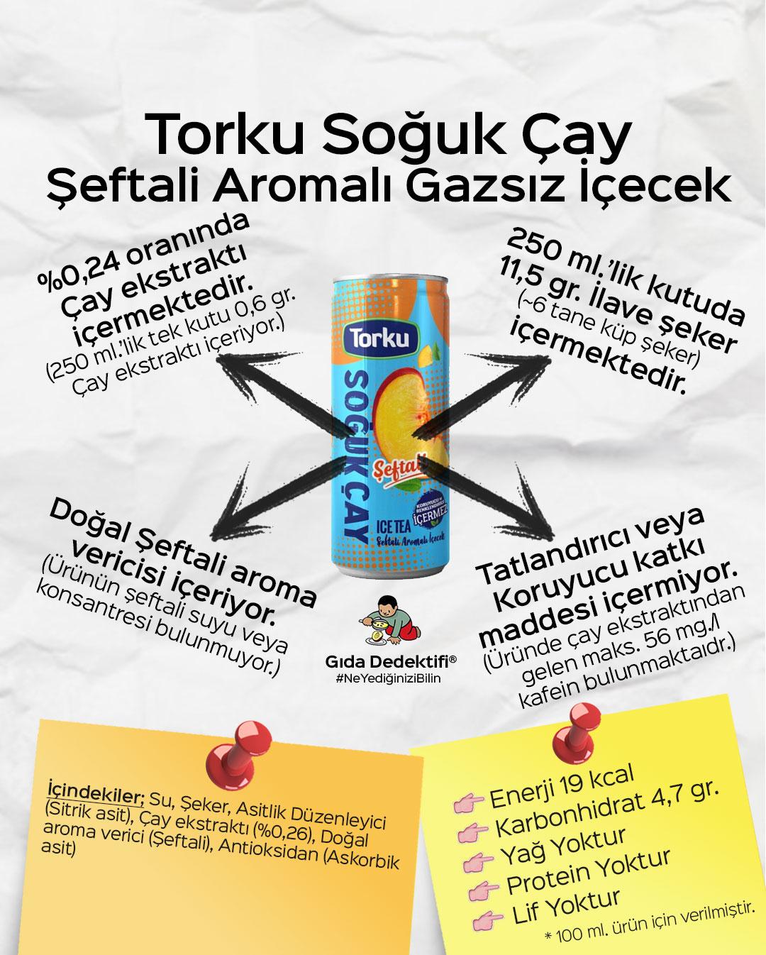 Torku Şeftali Aromalı Soğuk Çay - Gıda Dedektifi