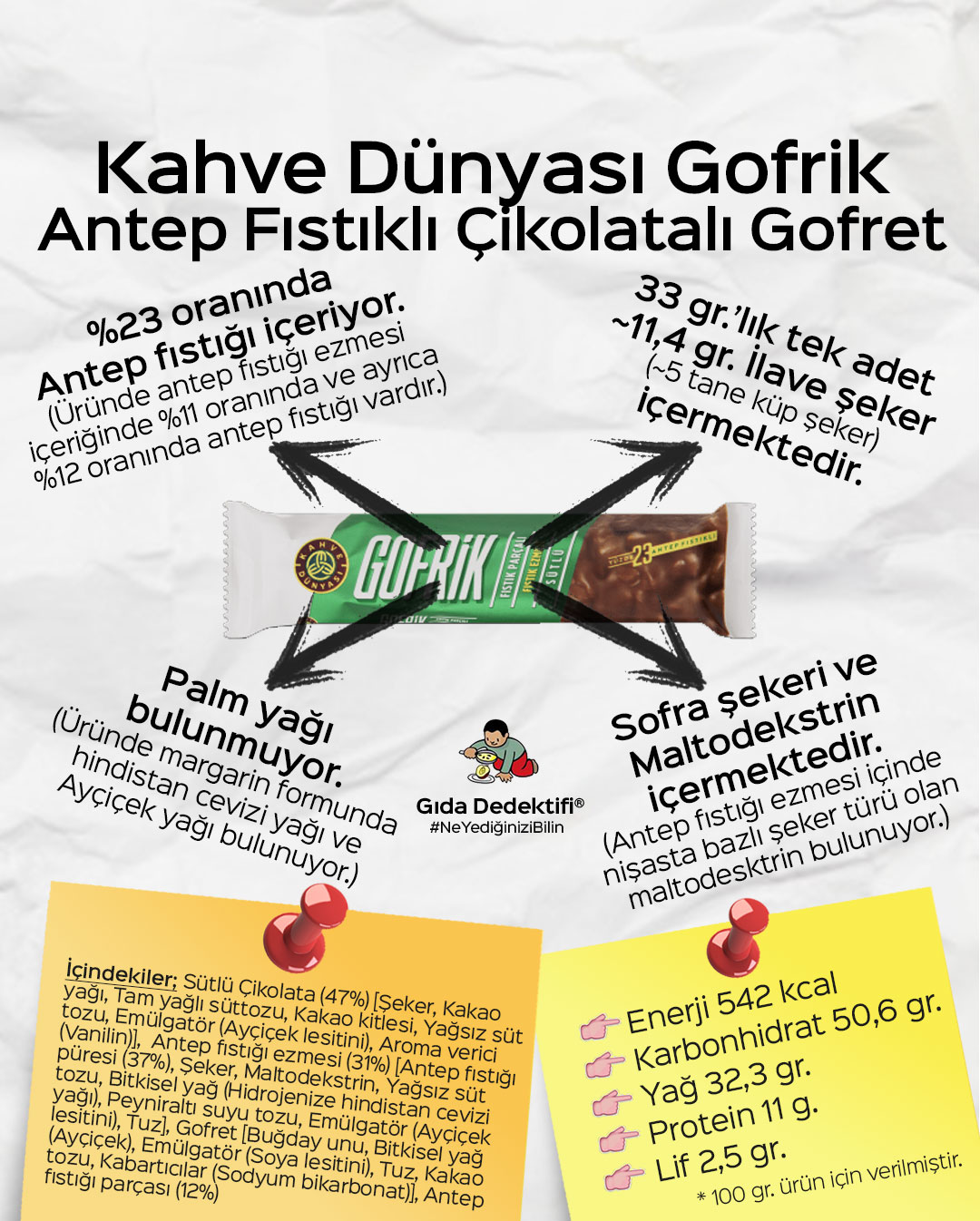 Kahve Dünyası Gofrik Antep Fıstıklı Sütlü Çikolatalı Gofret - Gıda Dedektifi
