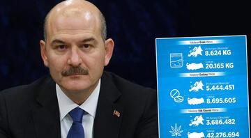 İçişleri Bakanı Soylu: Mücadelemiz olmasa Avrupa uyuşturucuya teslim olurdu