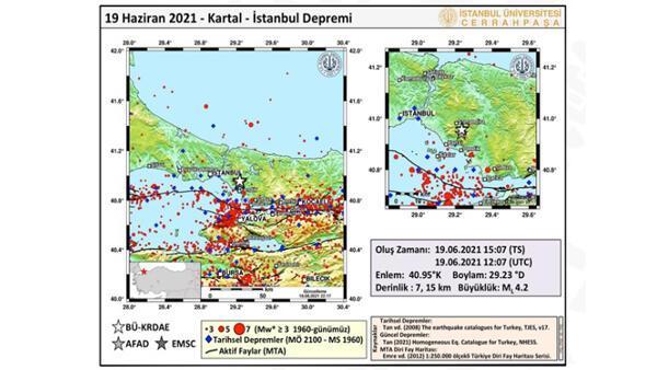 Cerrahpaşa'dan Kartal depremine ilişkin ön inceleme raporu